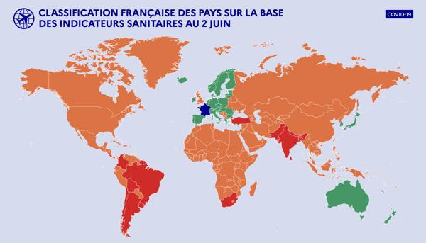 Classification française des pays sur la base des indicateurs sanitaires